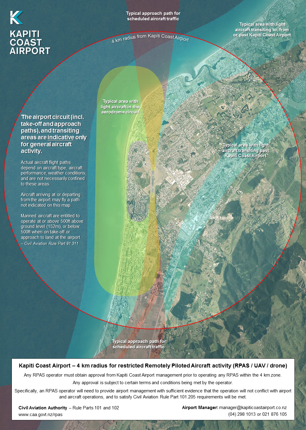 Click on any of the pictures to see the airport diagram - Click Here For A Larger Image Kapiti Coast Airport Recommends Rpas Operators Visit